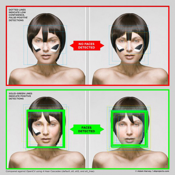 How to style yourself to fool the machines creators but all hope isnt lost because you can defeat those algorithms with a bit of makeup adam harvey came up with cv dazzle an open source anti surveillance solutioingenieria Image collections