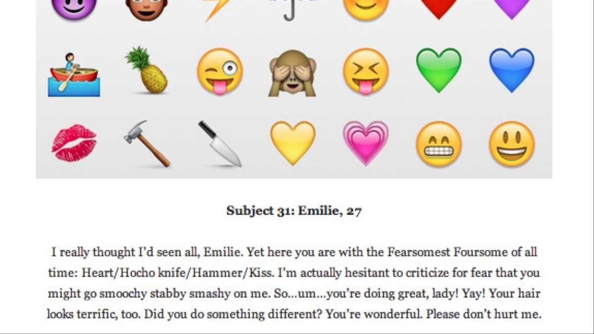 This Tumblr Will Psychoanalyze Your Recently Used Emojis Creators